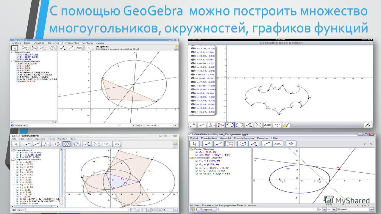 С помощью GeoGebra можно построить множество многоугольников, окружностей, графиков функций