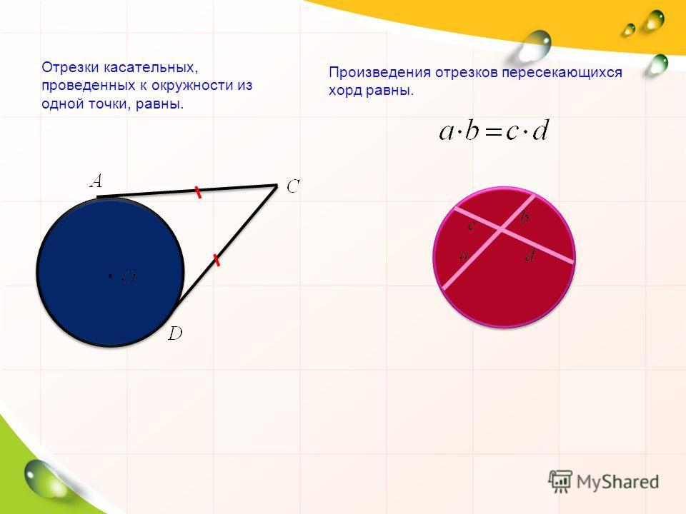 Отрезки касательных, проведенных к окружности из одной точки, равны. Произведения отрезков пересекающихся хорд равны.