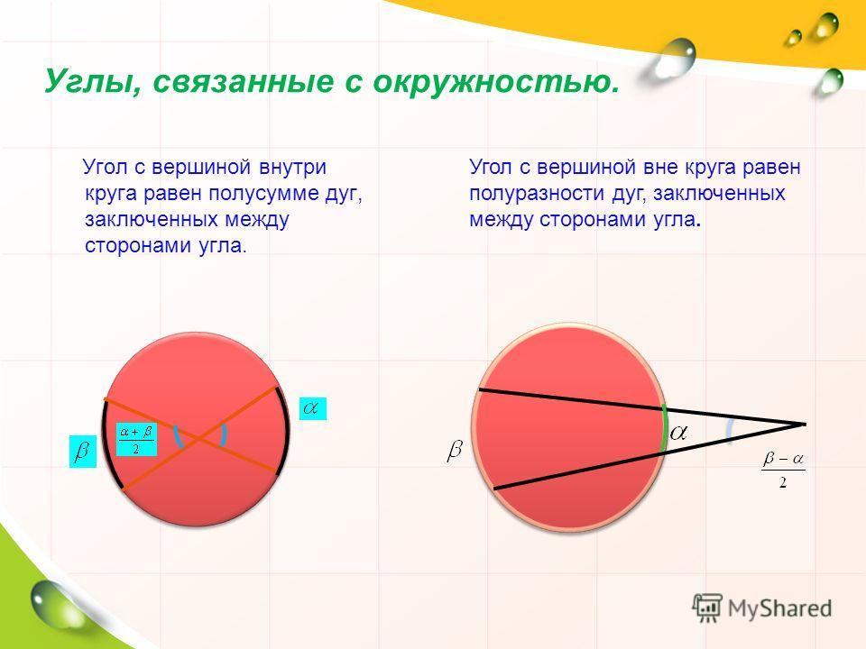 Углы, связанные с окружностью. Угол с вершиной внутри круга равен полусумме дуг, заключенных между сторонами угла. Угол с вершиной вне круга равен полуразности дуг, заключенных между сторонами угла.