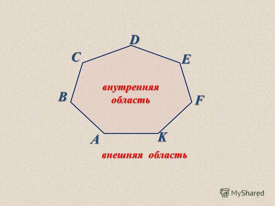 5 А В СDE F K внутренняя внутренняя область область внешняя область внешняя область