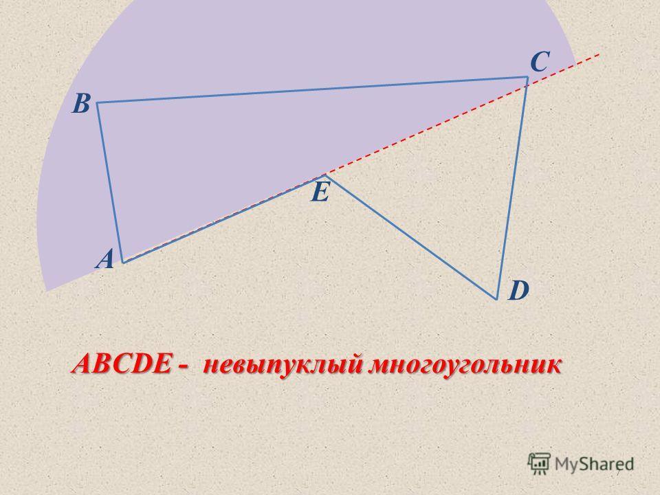 7 A B E C D ABCDE - невыпуклый многоугольник