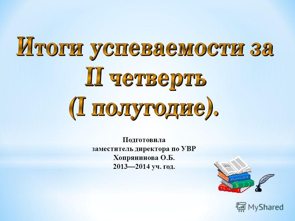 Подготовила заместитель директора по УВР Хопрянинова О.Б. 20132014 уч. год.