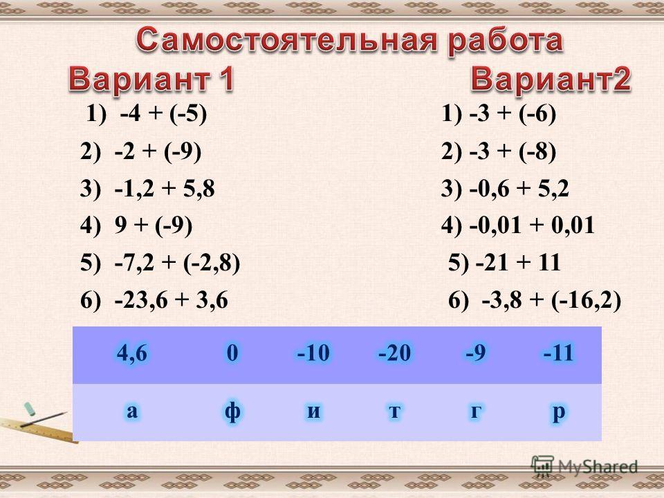 1) -4 + (-5) 1) -3 + (-6) 2) -2 + (-9) 2) -3 + (-8) 3) -1,2 + 5,8 3) -0,6 + 5,2 4) 9 + (-9) 4) -0,01 + 0,01 5) -7,2 + (-2,8) 5) -21 + 11 6) -23,6 + 3,6 6) -3,8 + (-16,2)
