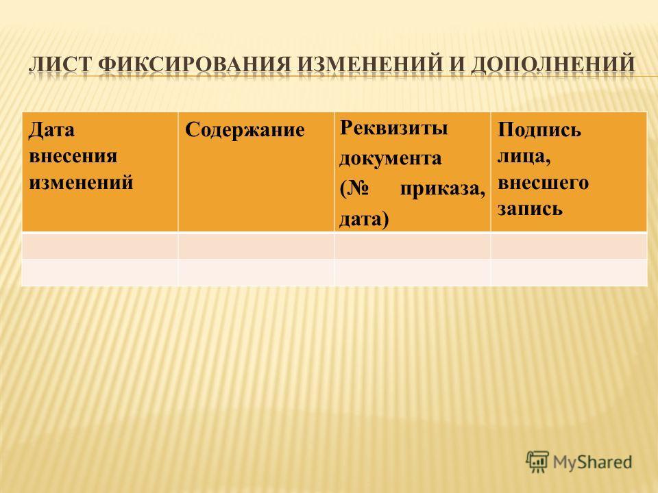 Дата внесения изменений Содержание Реквизиты документа ( приказа, дата) Подпись лица, внесшего запись