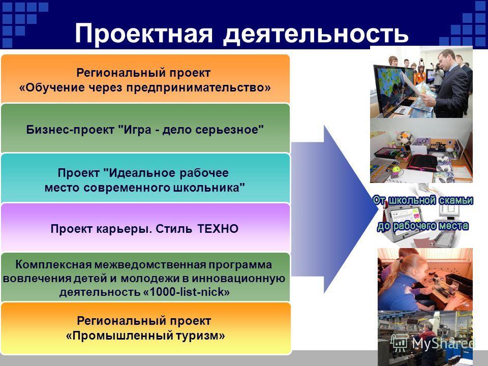 Проектная деятельность Региональный проект «Обучение через предпринимательство» Бизнес-проект