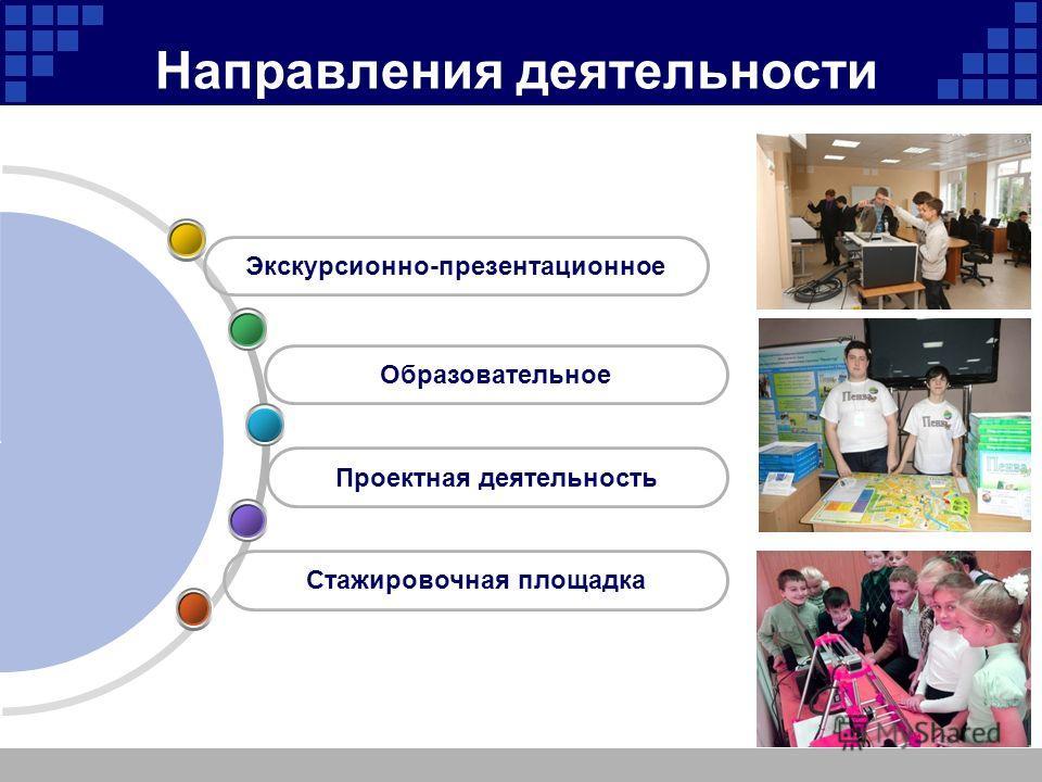 Направления деятельности Стажировочная площадка Проектная деятельность Образовательное Экскурсионно-презентационное
