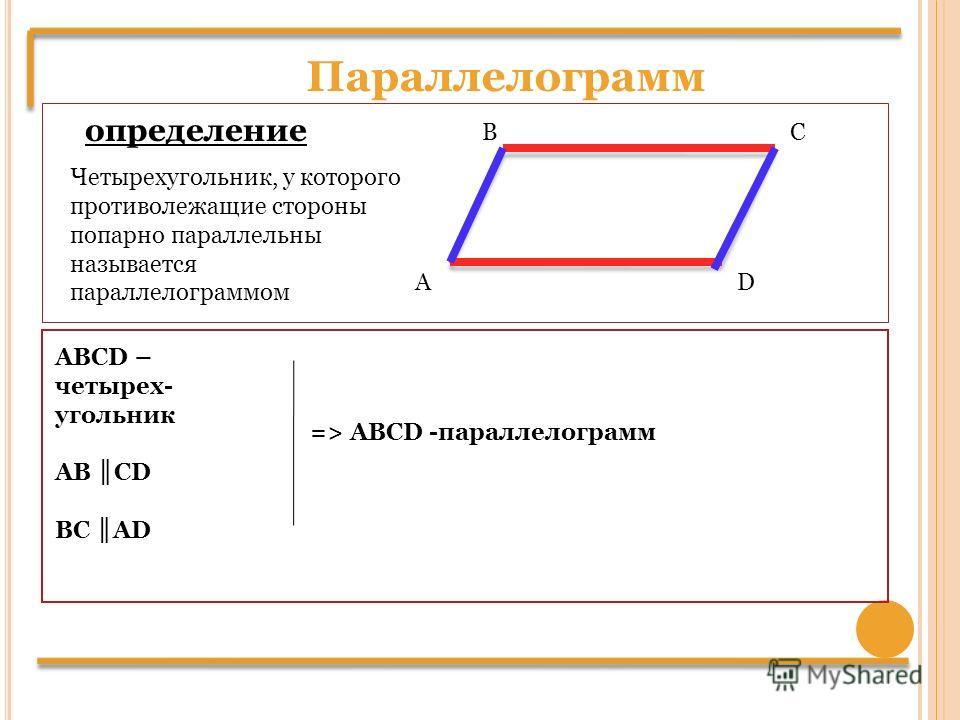 Параллелограмм А ВС D ABCD – четырех- угольник AB CD BC AD определение Четырехугольник, у которого противолежащие стороны попарно параллельны называется параллелограммом => ABCD -параллелограмм