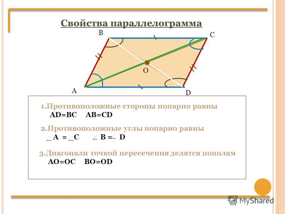 А В С D O 3. Диагонали точкой пересечения делятся пополам AO=OC BO=OD Свойства параллелограмма 1. Противоположные стороны попарно равны AD=BC AB=CD 2. Противоположные углы попарно равны А = С В = D