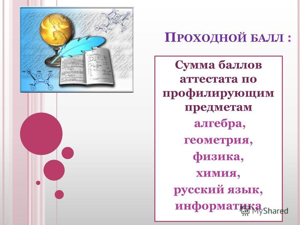 П РОХОДНОЙ БАЛЛ : Сумма баллов аттестата по профилирующим предметам алгебра, геометрия, физика, химия, русский язык, информатика