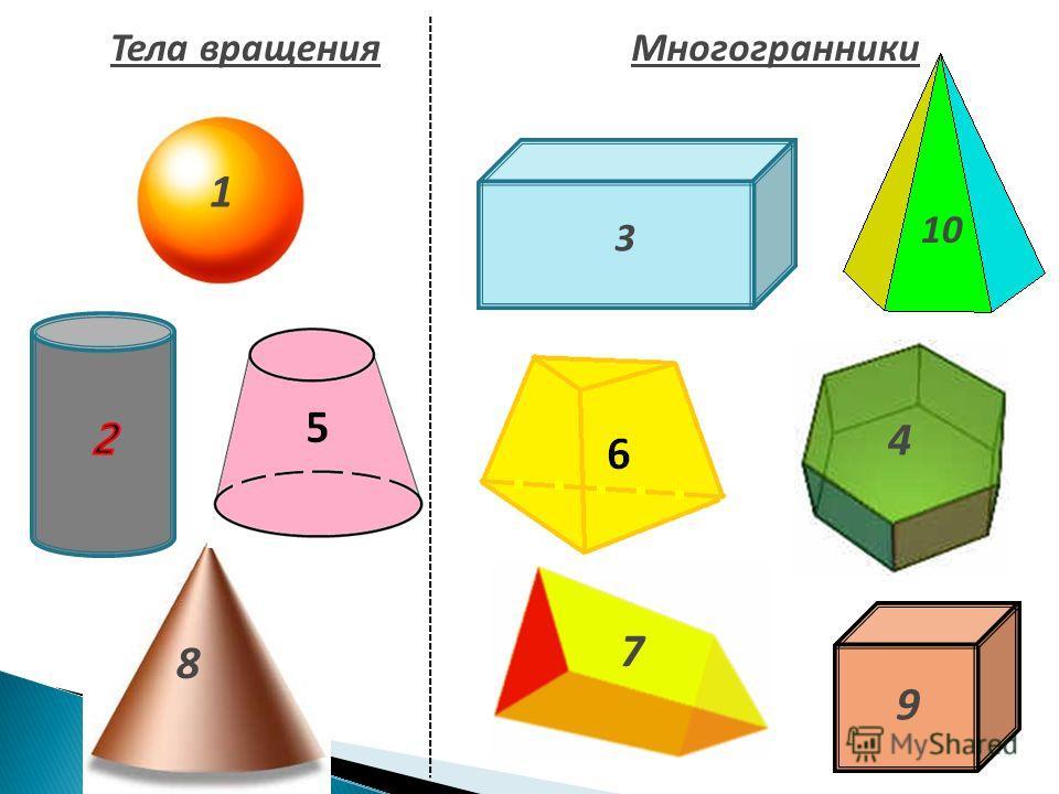 1 8 4 7 9 3 Тела вращения Многогранники