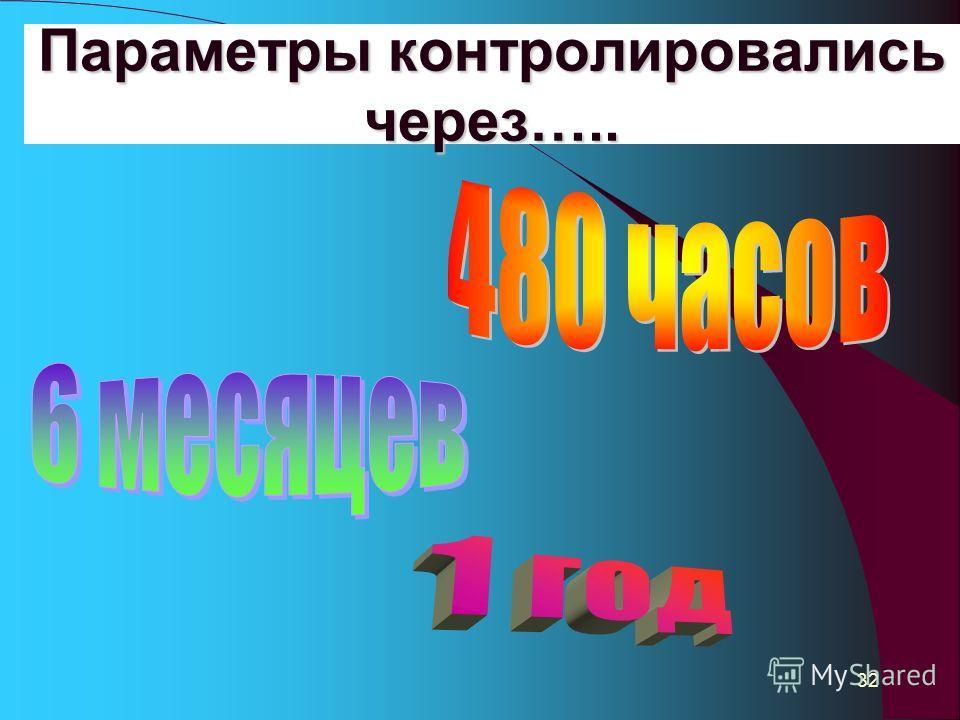 31 Обработка ремонтно - восстановительными составами ( РВС - ИПИ ) стационарного компрессора типа ВП -3-20/9 Локомотивное депо «ОЖЕРЕЛЬЕ» Московской железной дороги Компрессор изготовлен на Краснодарском компрессорном заводе в 1959 г.