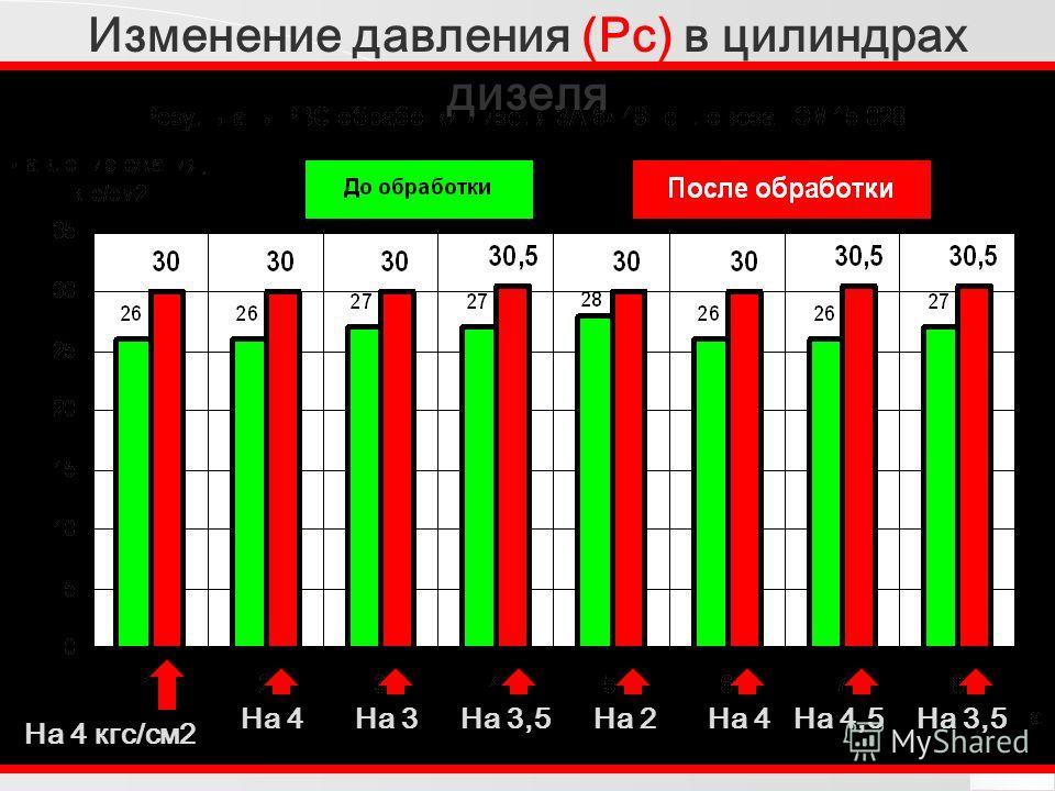 37 Диагностика дизеля после обработки: Давление масла на входе в дизель после 16 часов работы дизеля тепловоза на холостом ходу повысилось до 2,7 кгс/см 2 (7,4 %). Шум значительно снизился. При закрытых дверях и работе дизеля на 8 позиции контроллера