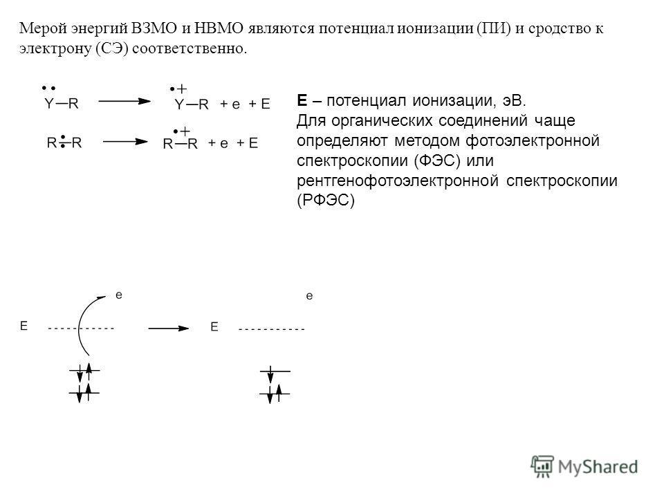 E – потенциал ионизации, эВ. Для органических соединений чаще определяют методом фотоэлектронной спектроскопии (ФЭС) или рентгенофотоэлектронной спектроскопии (РФЭС)