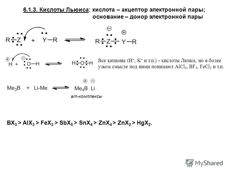 6.1.3. Кислоты Льюиса: кислота – акцептор электронной пары; основание – донор электронной пары BX 3 > AlX 3 > FeX 3 > SbX 5 > SnX 4 > ZnX 4 > ZnX 2 > HgX 2. Все катионы (H +, K + и т.п.) - кислоты Люиса, но в более узком смысле под ними понимают AlCl