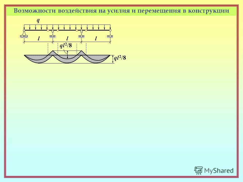 q l l l Возможности воздействия на усилия и перемещения в конструкции ql 2 /8