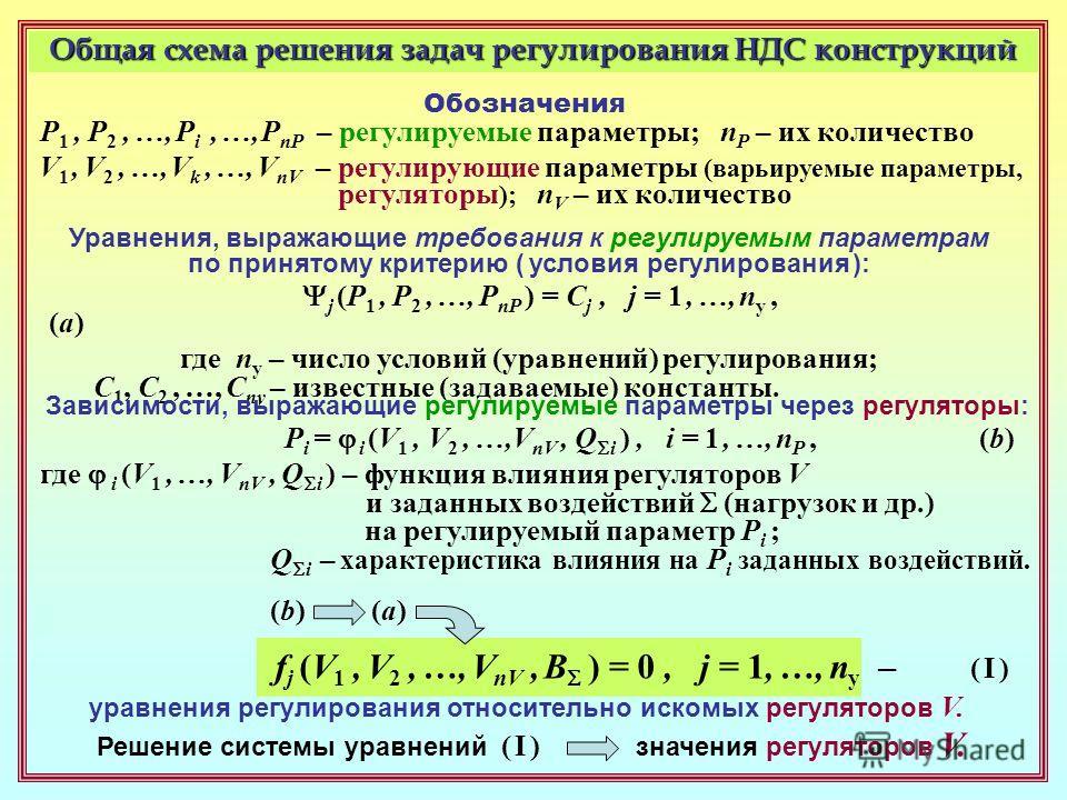 Общая схема решения задач регулирования НДС конструкций Обозначения P 1, P 2, …, P i, …, P nP – регулируемые параметры; n P – их количество V 1, V 2, …, V k, …, V nV – регулирующие параметры (варьируемые параметры, регуляторы ); n V – их количество У