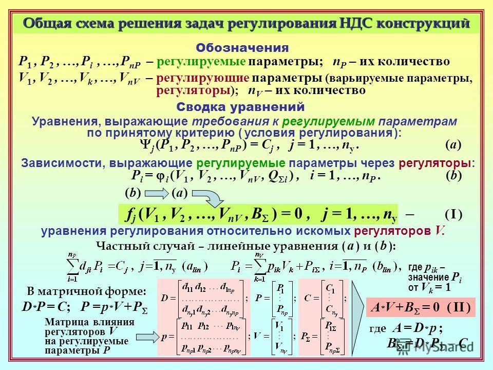Общая схема решения задач регулирования НДС конструкций Обозначения Уравнения, выражающие требования к регулируемым параметрам по принятому критерию ( условия регулирования ): j (P 1, P 2, …, P nP ) = C j, j = 1, …, n y. (a) Зависимости, выражающие р