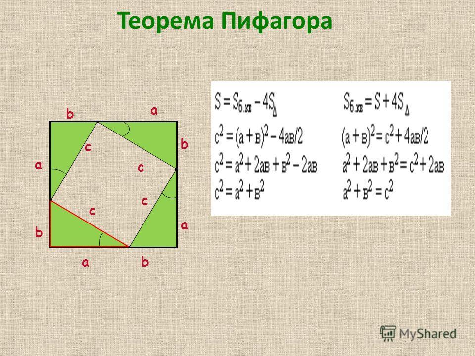 с с с с а b b b b а а а Теорема Пифагора