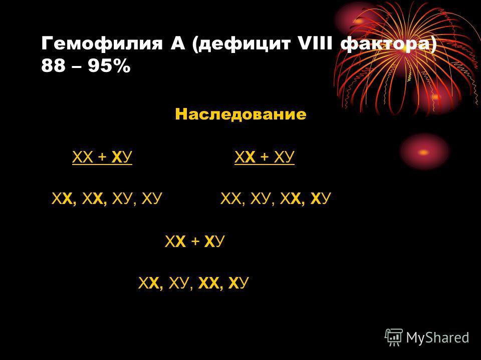 Гемофилия А (дефицит VΙΙΙ фактора) 88 – 95% Наследование ХХ + ХУ ХХ + ХУ ХХ, ХХ, ХУ, ХУ ХХ, ХУ, ХХ, ХУ ХХ + ХУ ХХ, ХУ, ХХ, ХУ