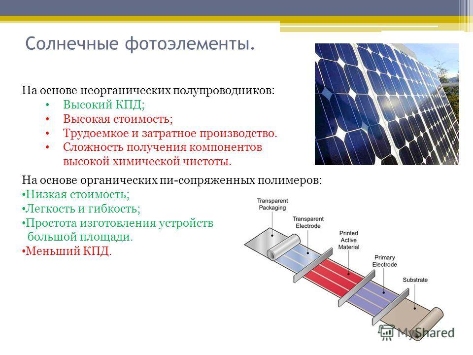 Солнечные фотоэлементы. На основе неорганических полупроводников: Высокий КПД; Высокая стоимость; Трудоемкое и затратное производство. Сложность получения компонентов высокой химической чистоты. На основе органических пи-сопряженных полимеров: Низкая