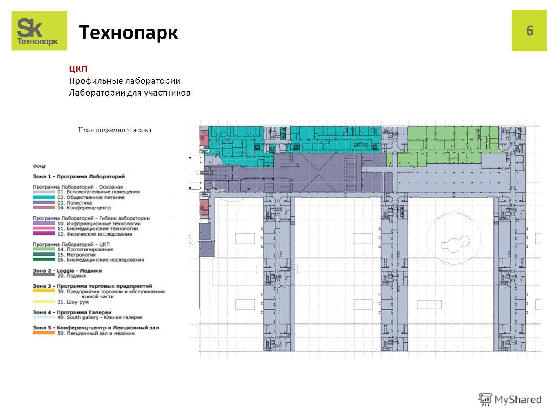 Технопарк 6 ЦКП Профильные лаборатории Лаборатории для участников