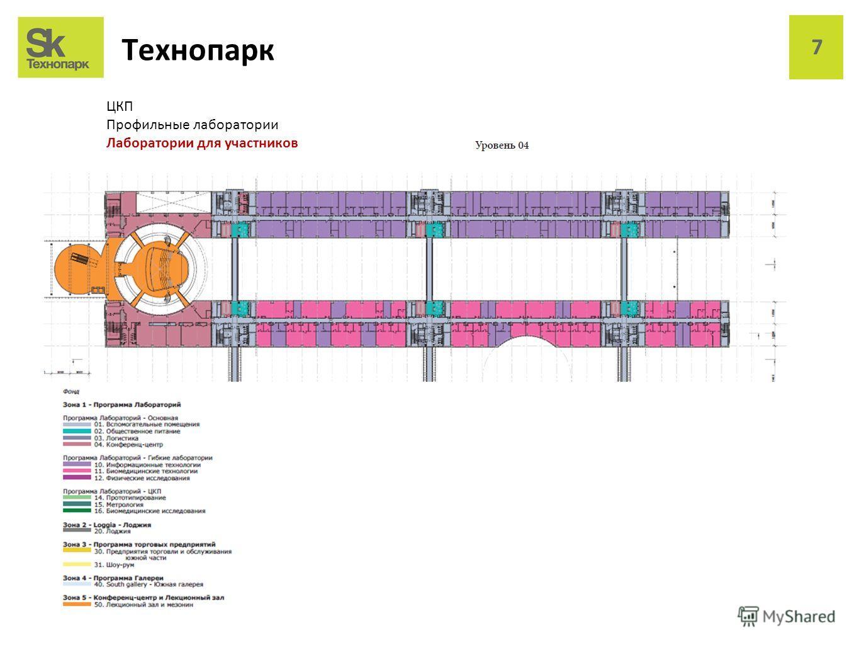 Технопарк 7 ЦКП Профильные лаборатории Лаборатории для участников