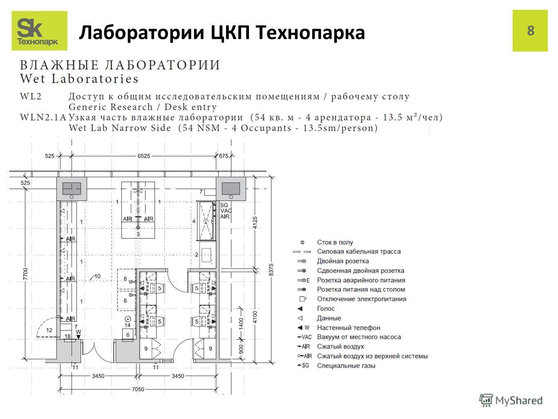 Лаборатории ЦКП Технопарка 8