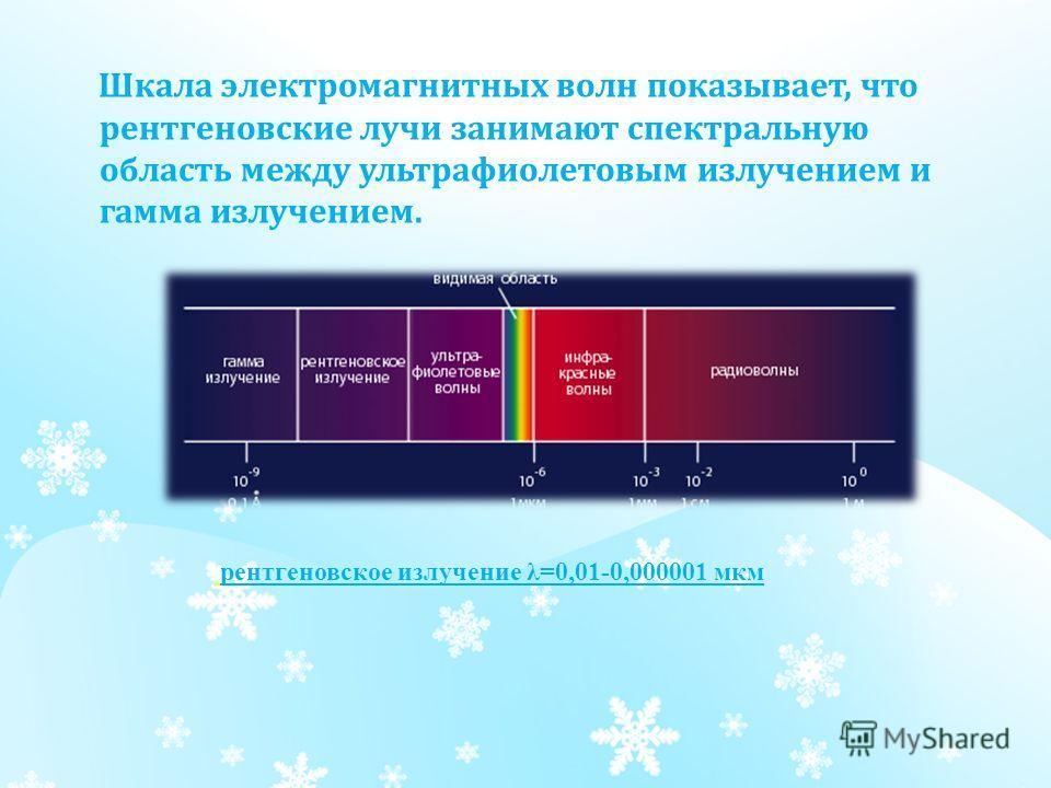 Шкала электромагнитных волн показывает, что рентгеновские лучи занимают спектральную область между ультрафиолетовым излучением и гамма излучением. рентгеновское излучение λ=0,01-0,000001 мкм