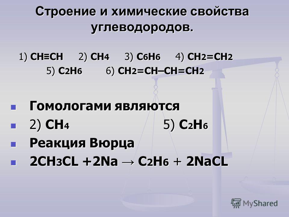 Строение и химические свойства углеводородов. 1) CH CH 2) CH 4 3) C 6 H 6 4) CH 2 =CH 2 1) CH CH 2) CH 4 3) C 6 H 6 4) CH 2 =CH 2 5) C 2 H 6 6) CH 2 =CH–CH=CH 2 5) C 2 H 6 6) CH 2 =CH–CH=CH 2 Гомологами являются Гомологами являются 2) CH 4 5) C 2 H 6