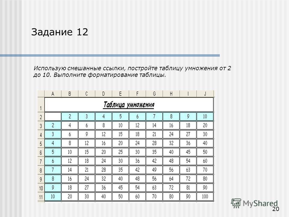 Использую смешанные ссылки, постройте таблицу умножения от 2 до 10. Выполните форматирование таблицы. Задание 12 20