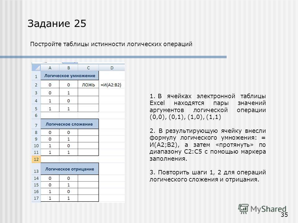 35 Задание 25 Постройте таблицы истинности логических операций 1. В ячейках электронной таблицы Excel находятся пары значений аргументов логической операции (0,0), (0,1), (1,0), (1,1) 2. В результирующую ячейку внесли формулу логического умножения: =