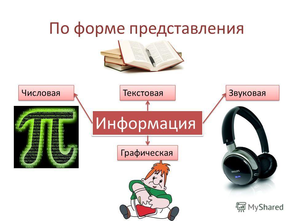 По форме представления Информация Текстовая Числовая Графическая Звуковая