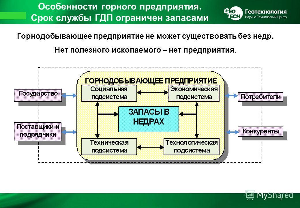 Особенности горного предприятия. Срок службы ГДП ограничен запасами 6 Горнодобывающее предприятие не может существовать без недр. Нет полезного ископаемого – нет предприятия.