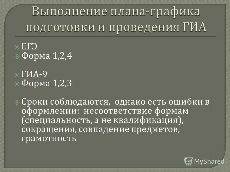 ЕГЭ Форма 1,2,4 ГИА -9 Форма 1,2,3 Сроки соблюдаются, однако есть ошибки в оформлении : несоответствие формам ( специальность, а не квалификация ), сокращения, совпадение предметов, грамотность