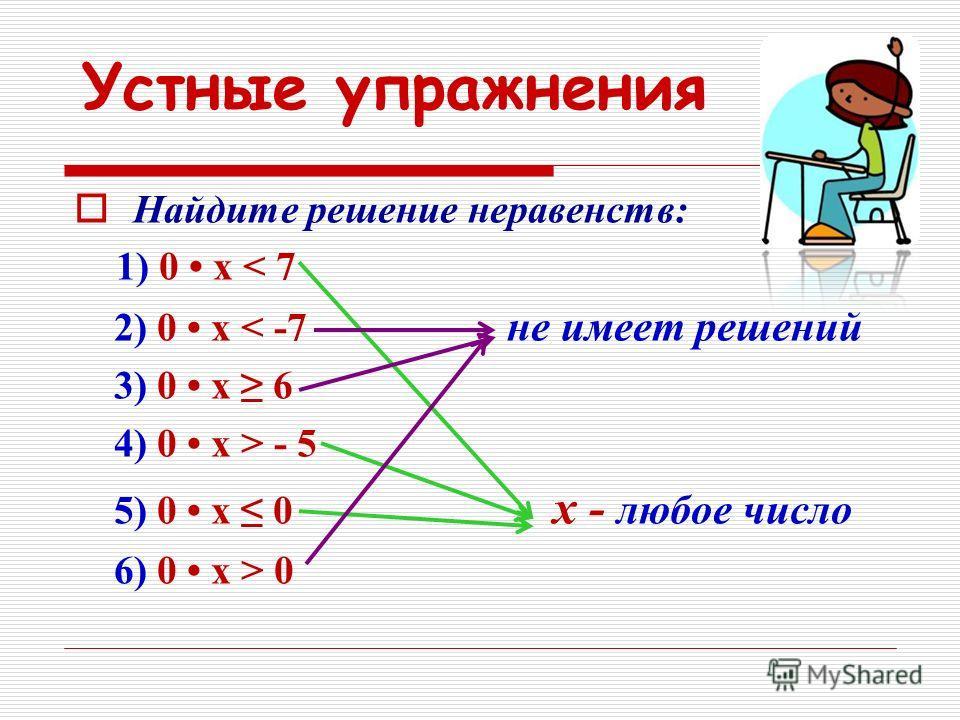 Устные упражнения Н айдите решение неравенств: 1 ) 0 х < 7 2) 0 x < -7 не имеет решений 3) 0 х 6 4) 0 х > - 5 5) 0 х 0 х - любое число 6) 0 x > 0