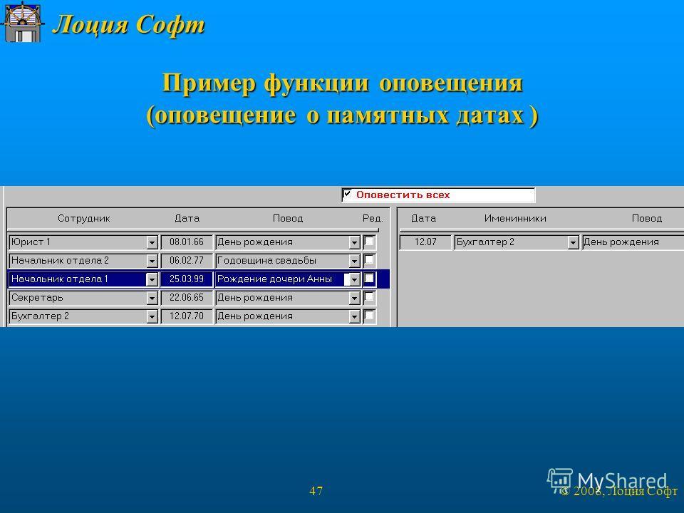 Лоция Софт © 2008, Лоция Софт 47 Пример функции оповещения (оповещение о памятных датах )
