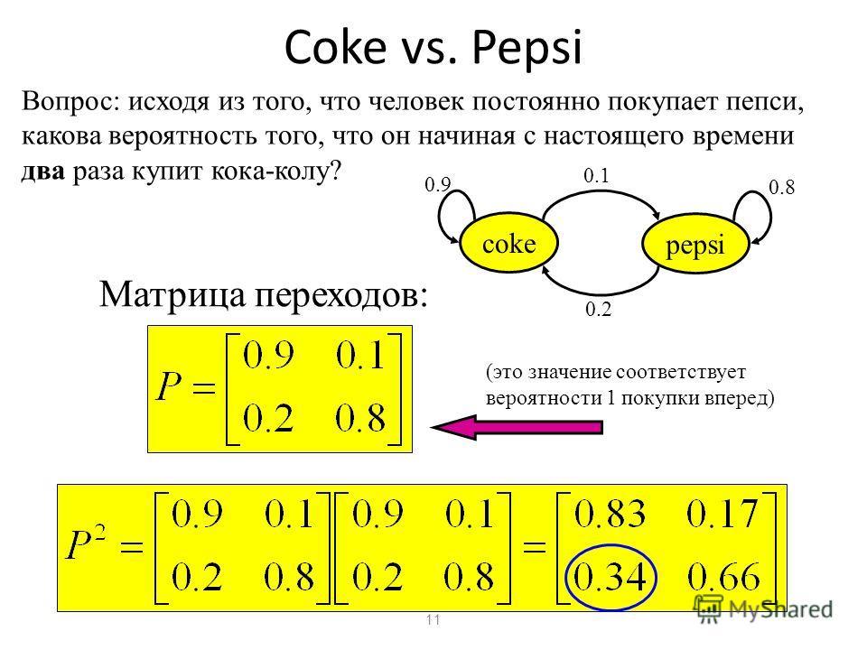 11 Coke vs. Pepsi Вопрос: исходя из того, что человек постоянно покупает пепси, какова вероятность того, что он начиная с настоящего времени два раза купит кока-колу? Матрица переходов: (это значение соответствует вероятности 1 покупки вперед) coke p