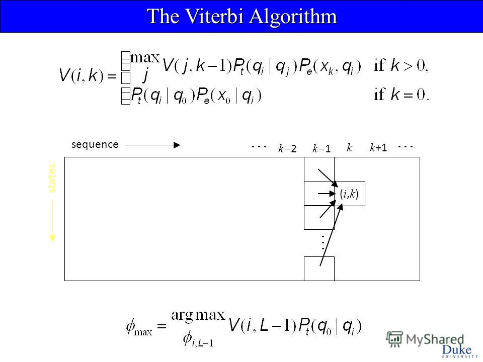 The Viterbi Algorithm sequence states (i,k)(i,k) k k-1k-1... k-2k-2 k +1...