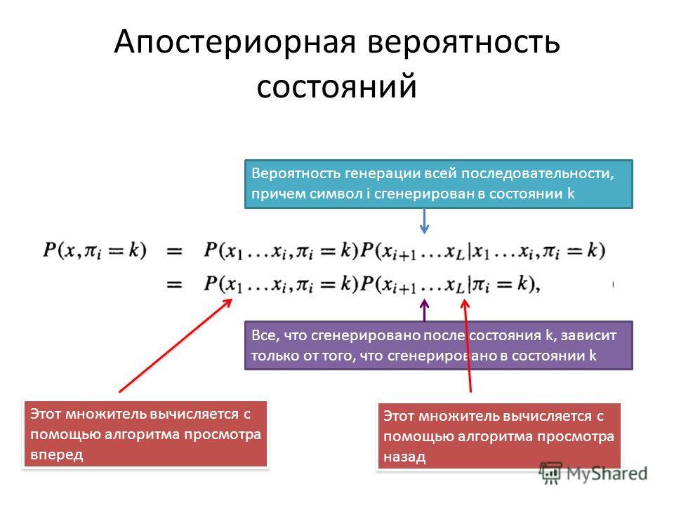 Апостериорная вероятность состояний Вероятность генерации всей последовательности, причем символ i сгенерирован в состоянии k Все, что сгенерировано после состояния k, зависит только от того, что сгенерировано в состоянии k Этот множитель вычисляется