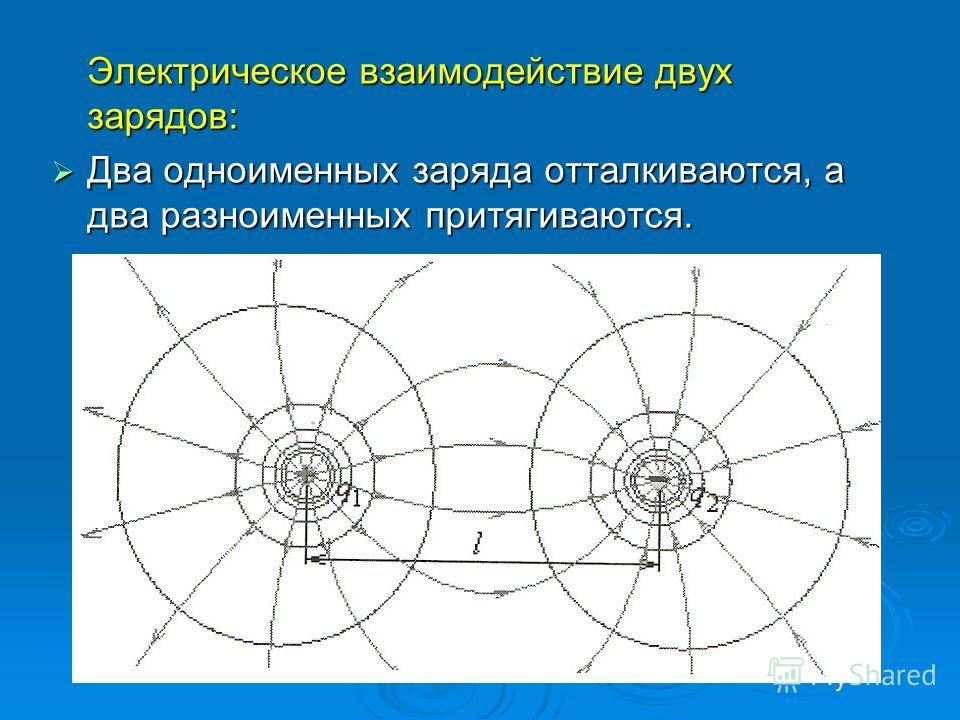 Гелиоцентрическая модель мира Коперника: в центре мира находится Солнце; в центре мира находится Солнце; Земля вращается вокруг Солнца, а Луна вращается вокруг Земли; Земля вращается вокруг Солнца, а Луна вращается вокруг Земли; все планеты вращаются