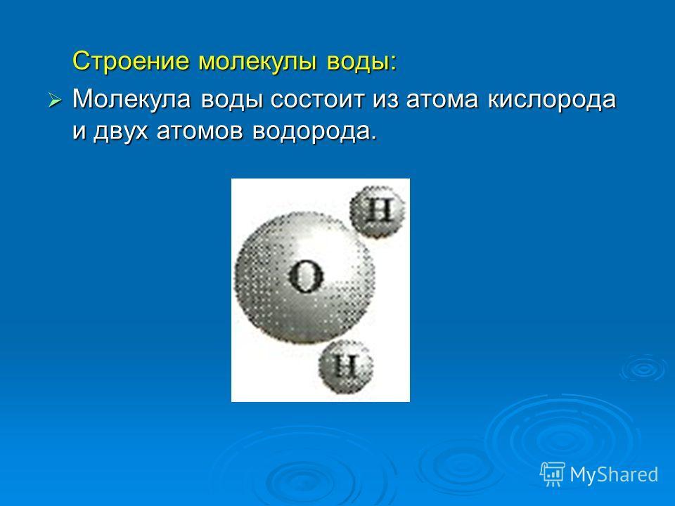 Электрическое взаимодействие двух зарядов: Два одноименных заряда отталкиваются, а два разноименных притягиваются. Два одноименных заряда отталкиваются, а два разноименных притягиваются.