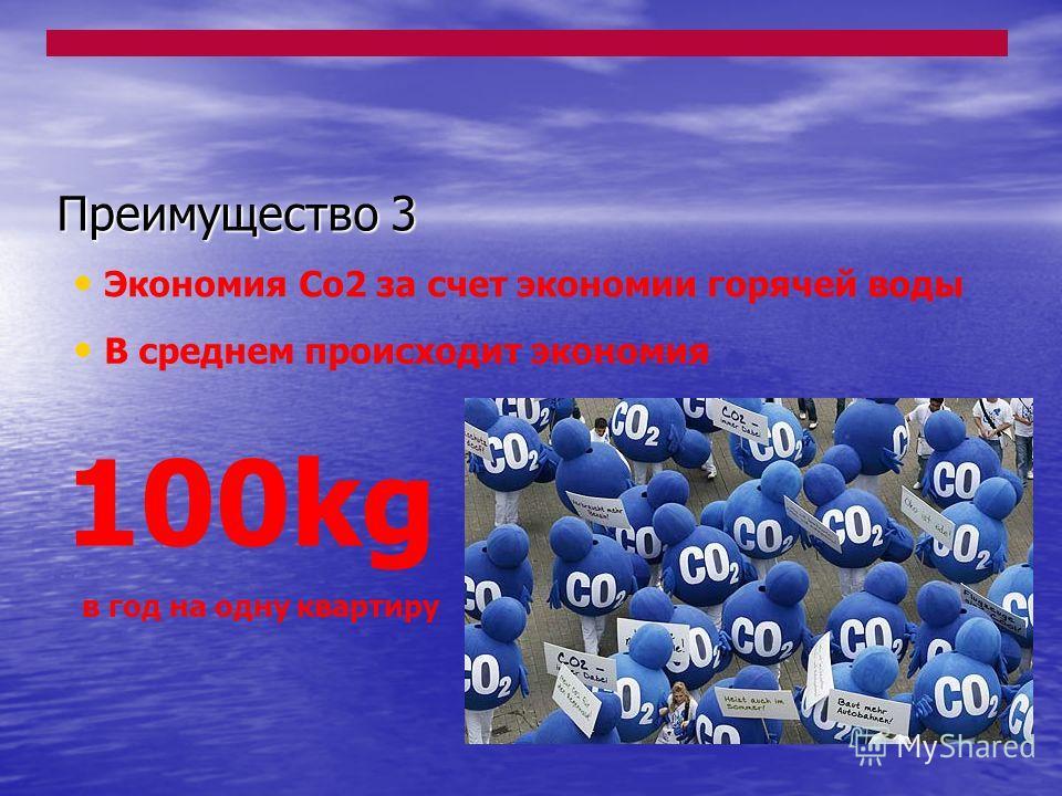 Преимущество 3 Экономия Co2 за счет экономии горячей воды В среднем происходит экономия 100kg в год на одну квартиру