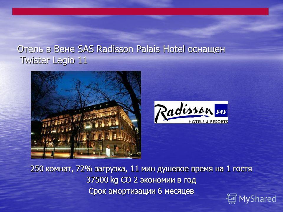 Отель в Вене SAS Radisson Palais Hotel оснащен Twister Legio 11 250 комнат, 72% загрузка, 11 мин душевое время на 1 гостя 37500 kg CО 2 экономии в год Срок амортизации 6 месяцев