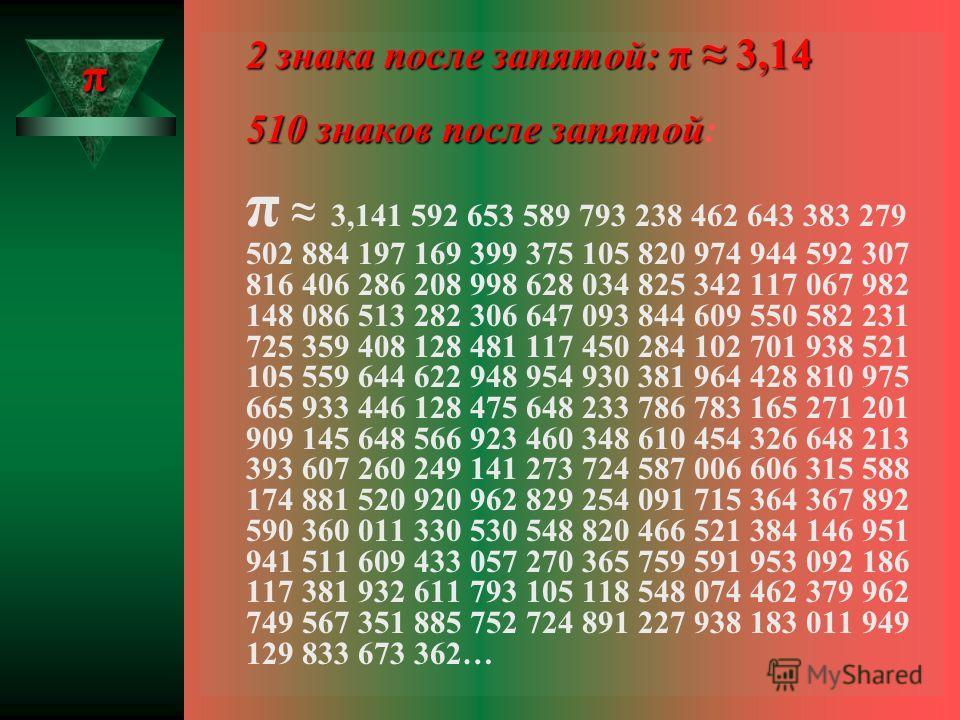 2 знака после запятой: π 3,14 510 знаков после запятой 510 знаков после запятой: π 3,141 592 653 589 793 238 462 643 383 279 502 884 197 169 399 375 105 820 974 944 592 307 816 406 286 208 998 628 034 825 342 117 067 982 148 086 513 282 306 647 093 8