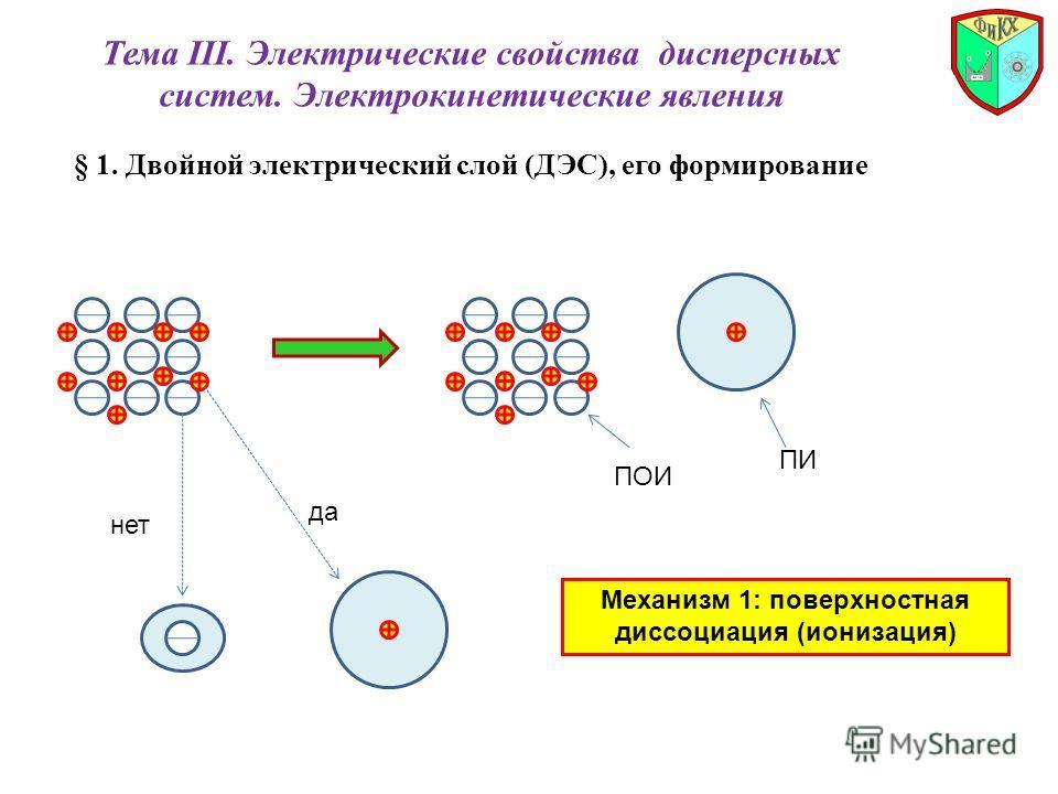 § 1. Двойной электрический слой (ДЭС), его формирование Тема III. Электрические свойства дисперсных систем. Электрокинетические явления ПОИ ПИ Механизм 1: поверхностная диссоциация (ионизация) нет да