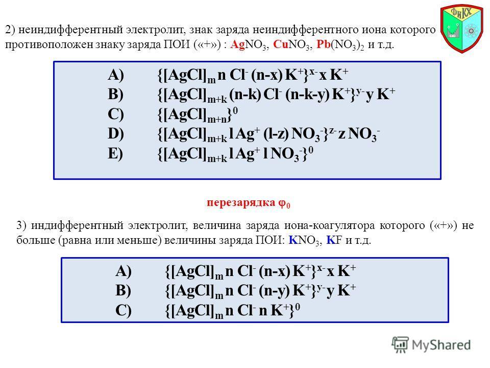 2) неиндифферентный электролит, знак заряда неиндифферентного иона которого противоположен знаку заряда ПОИ («+») : AgNO 3, CuNO 3, Pb(NO 3 ) 2 и т.д. A){[AgCl] m n Cl - (n-x) K + } x- x K + B){[AgCl] m+k (n-k) Cl - (n-k-y) K + } y- y K + C){[AgCl] m