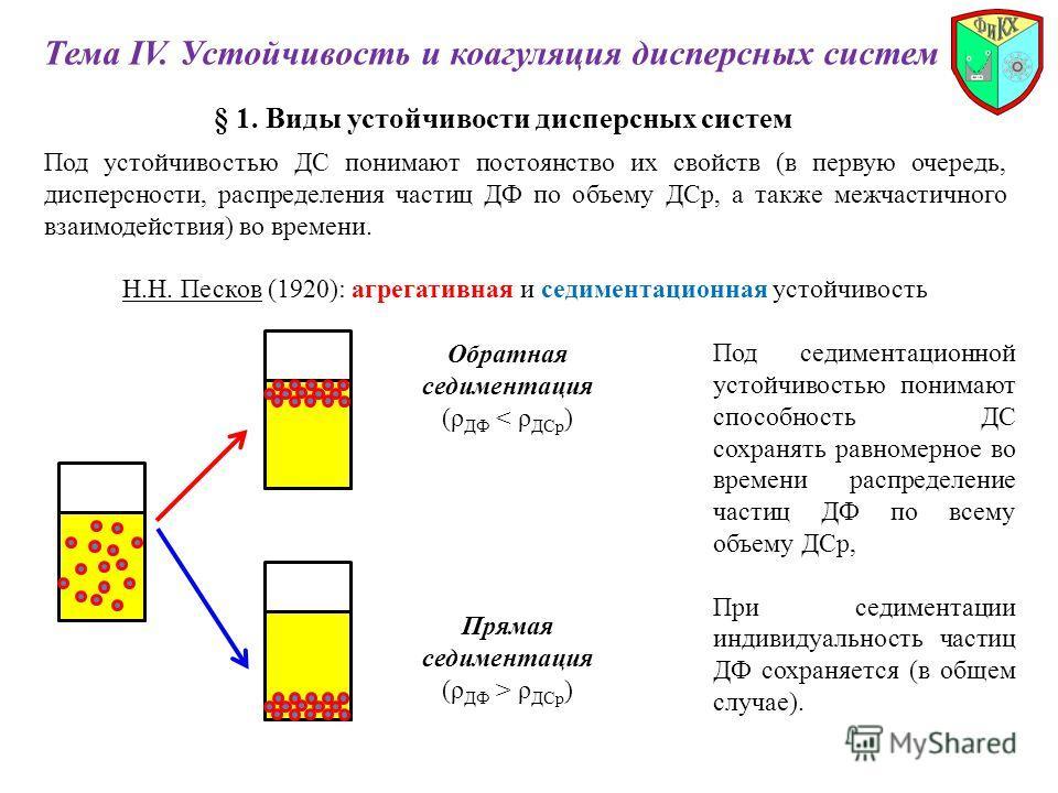 § 1. Виды устойчивости дисперсных систем Тема IV. Устойчивость и коагуляция дисперсных систем Под устойчивостью ДС понимают постоянство их свойств (в первую очередь, дисперсности, распределения частиц ДФ по объему ДСр, а также межчастичного взаимодей