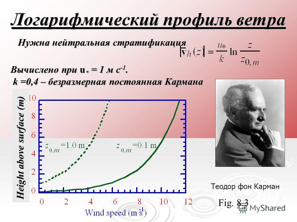 Нужна нейтральная стратификация Логарифмический профиль ветра Fig. 8.3 Height above surface (m) Вычислено при u * = 1 м с -1. k =0,4 – безразмерная постоянная Кармана k =0,4 – безразмерная постоянная Кармана Теодор фон Карман