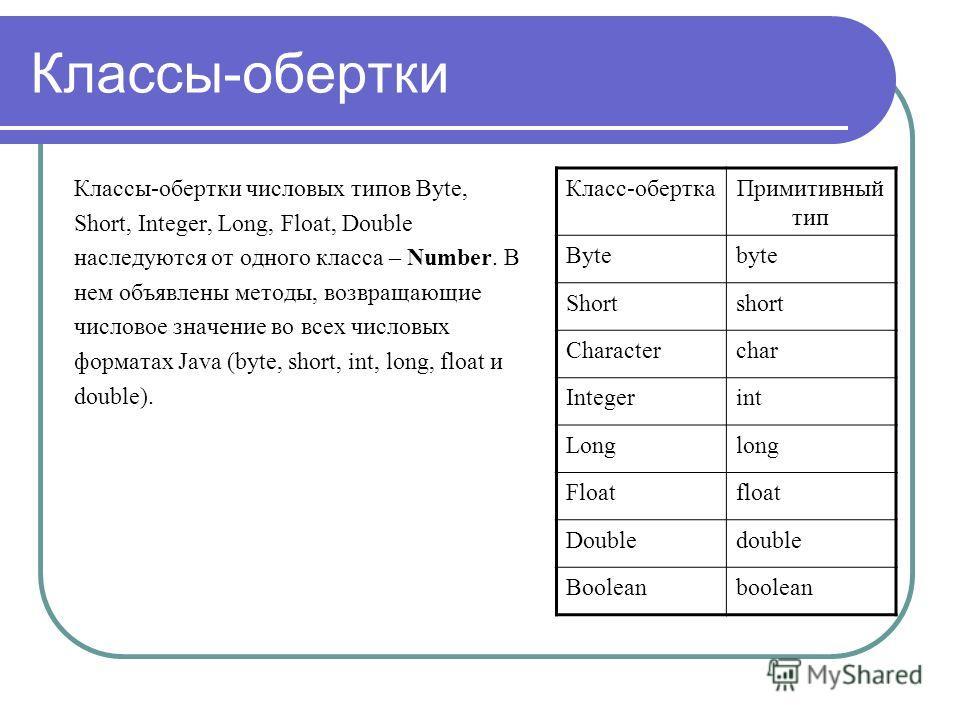 Классы-обертки Классы-обертки числовых типов Byte, Short, Integer, Long, Float, Double наследуются от одного класса – Number. В нем объявлены методы, возвращающие числовое значение во всех числовых форматах Java (byte, short, int, long, float и doubl