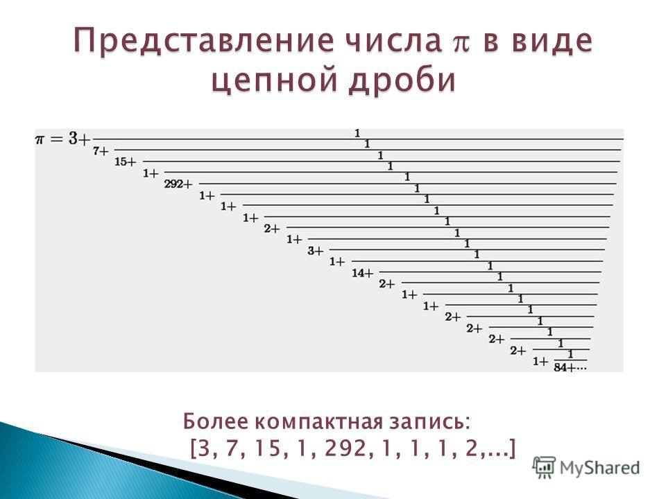 Более компактная запись: [3, 7, 15, 1, 292, 1, 1, 1, 2,...]